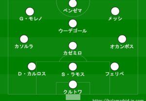 リーガ2019-20ベストイレブン(マルカ選出)